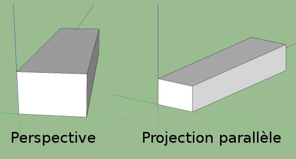 perspective projection parallèle